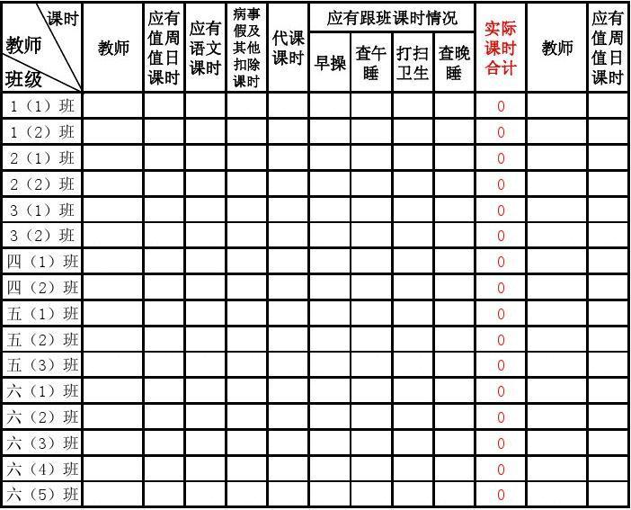 初中班主任工作职责_7月份任课教师课时统计表_文档下载