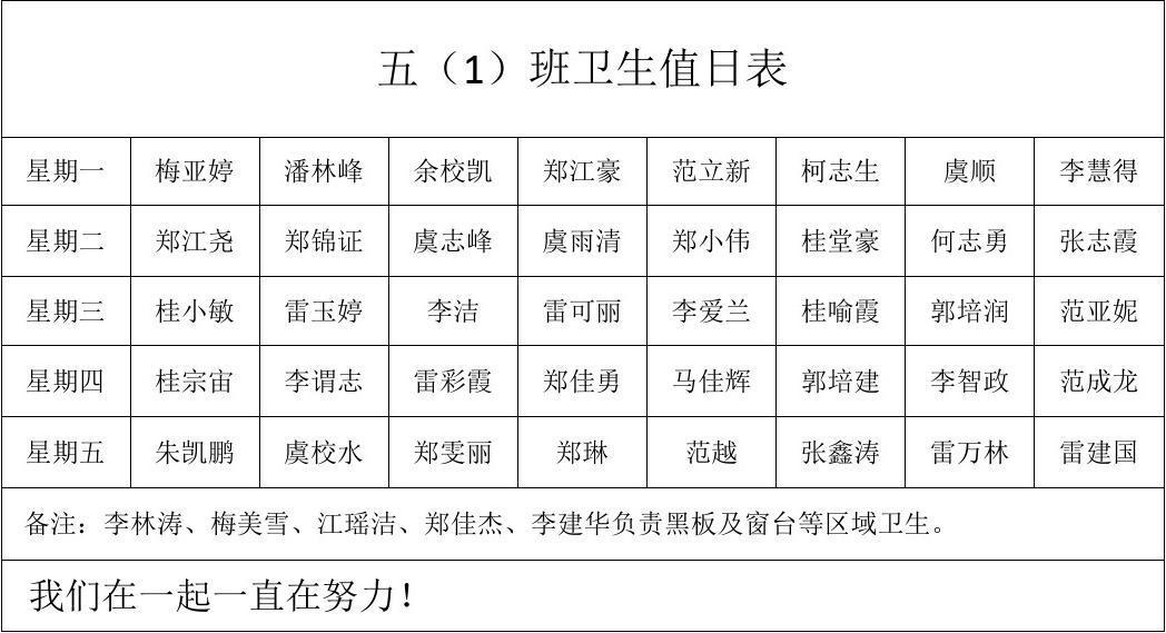 初中班级日志模板_班级值日表_word文档在线阅读与下载_无忧文档