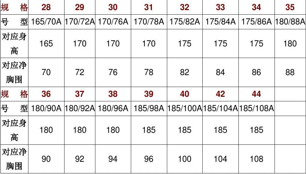 km西裤:   单件男西裤型号对照表   km品牌男装标准尺码对照表   km西服、裤子、t恤、衬衣等标准尺码对照表.