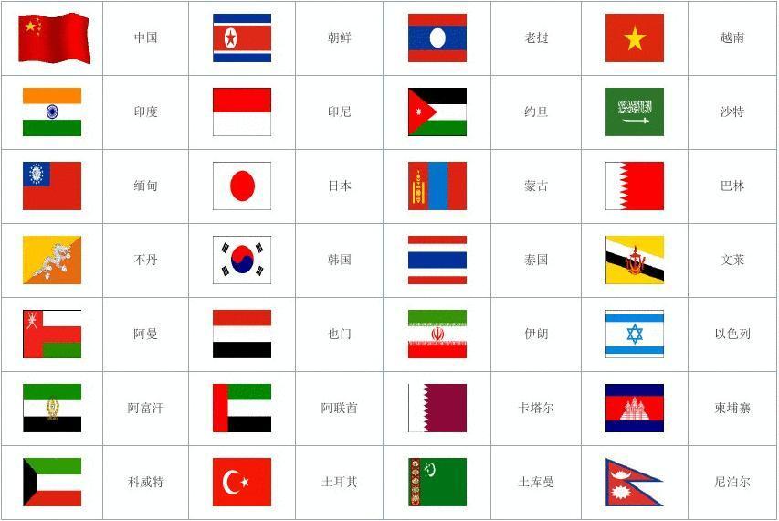 世界国旗_世界各国国旗的365体育在线投注手机版_365体育足球比分直播_365bt体育在线样本