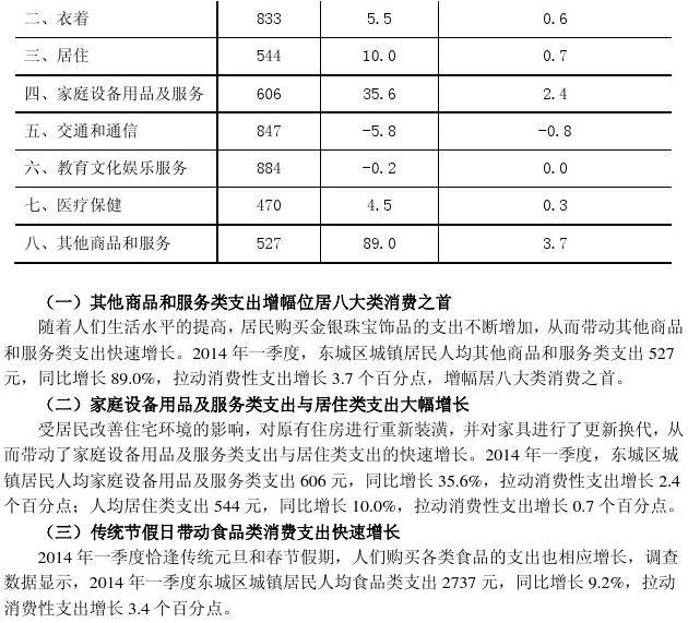 2014年1技巧北京市东城区情况收入支出季度题初中居民答题的阅读图片
