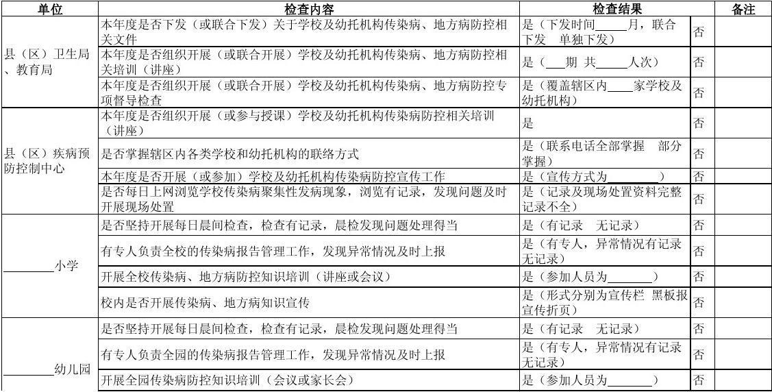 学校及幼托机构传染病地方病防控工作督导表
