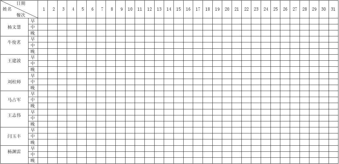 公司员工用餐登记表[1]_word文档在线阅读与下