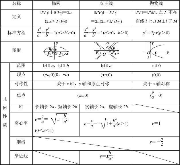 重庆时时彩4昞-l9b�Y��_重庆育才中学高 三 (2014级) 二轮(理数)复习专题6 第