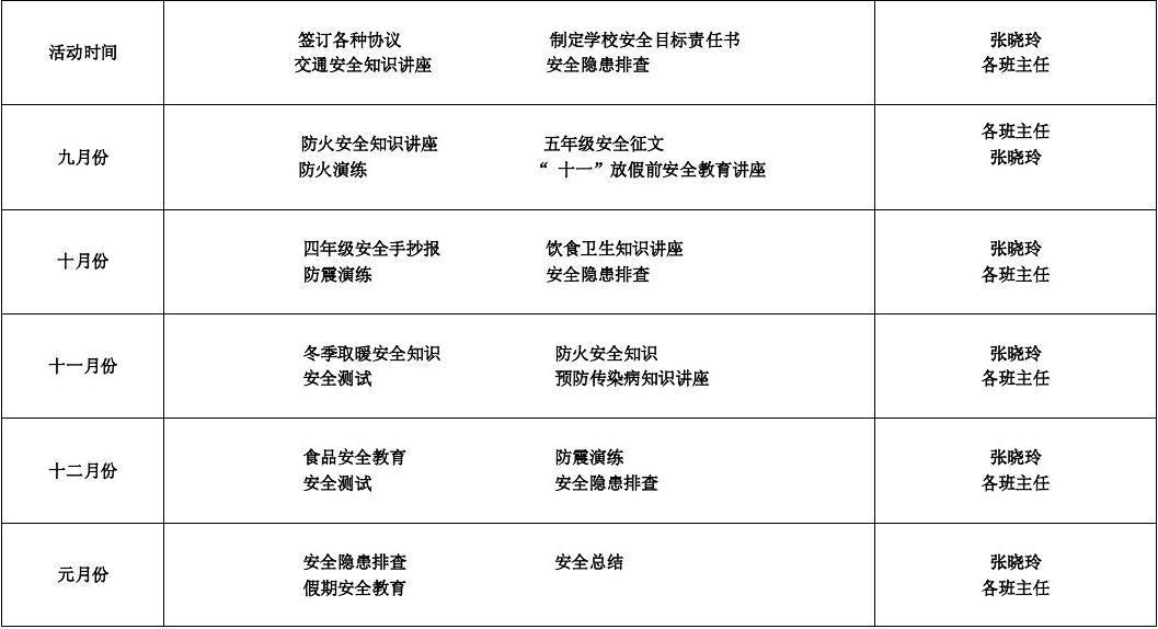 曹庄小学a小学宣传教育活动芭怀念_word同学对文档计划小学的图片