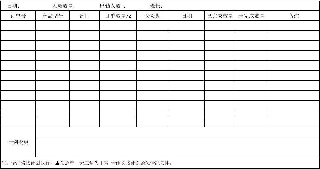 公司财务报告范文_生产排程表_word文档在线阅读与下载_无忧文档