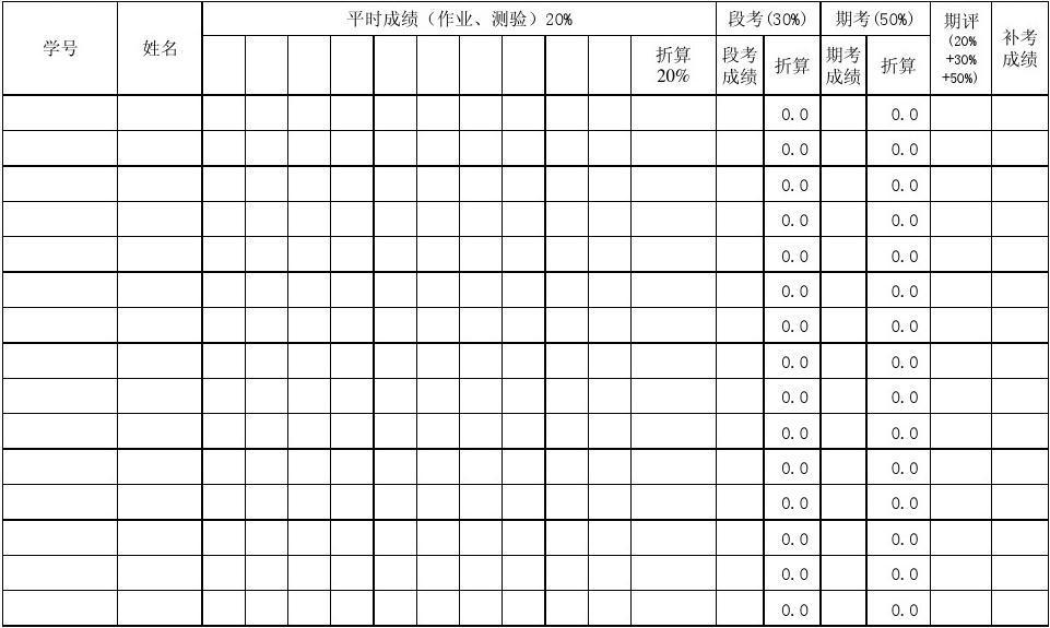 成绩分析系统 网站源码下载_系统下载 网站 源码 (https://www.oilcn.net.cn/) 综合教程 第4张