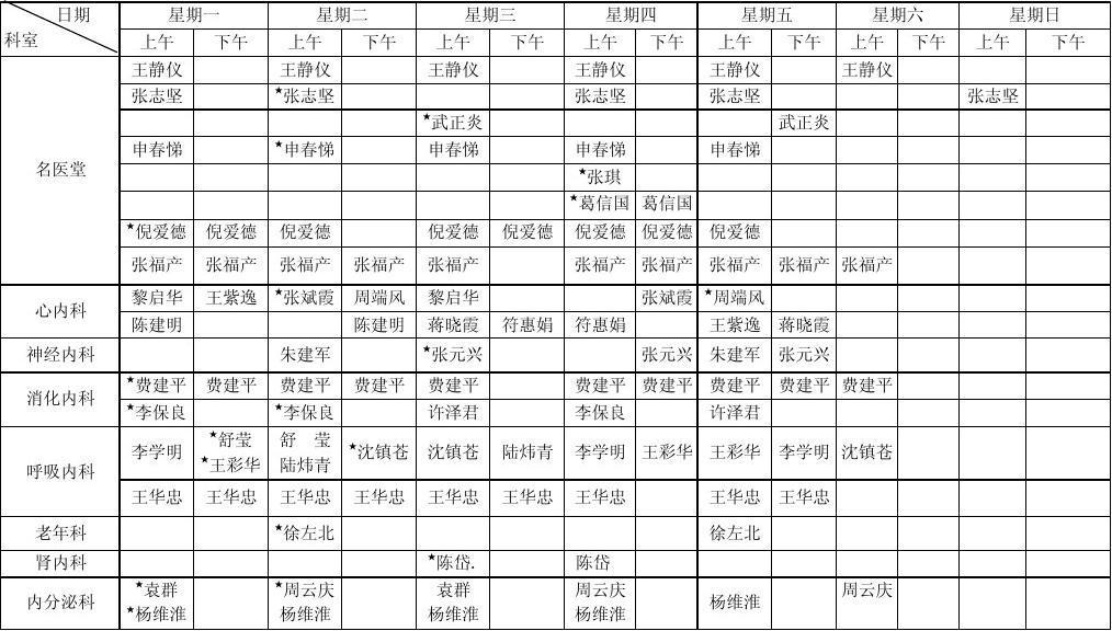 常州市中医医院专家专科门诊一览表