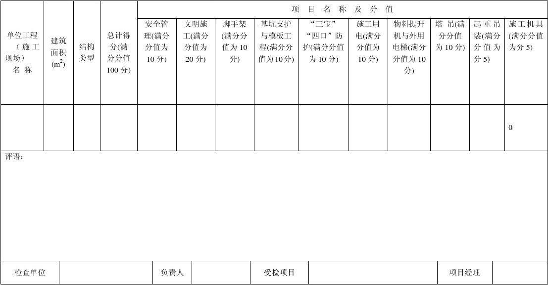 《建筑施工安全检查标准》(JGJ59―99)全套表格