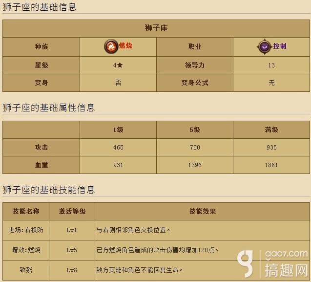 《圣火英雄传》十二星座狮子座满级属性技攻略金牛座男分手表现