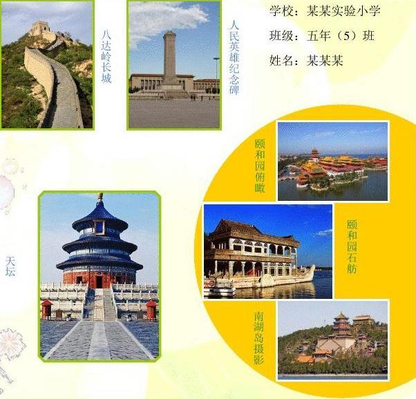 暑假北京三日游255a4旅游电子小报成品游记电脑手抄报