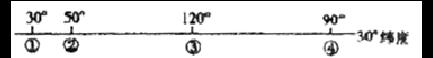山西省实验中学07―08学年高三年级第四次月考地理