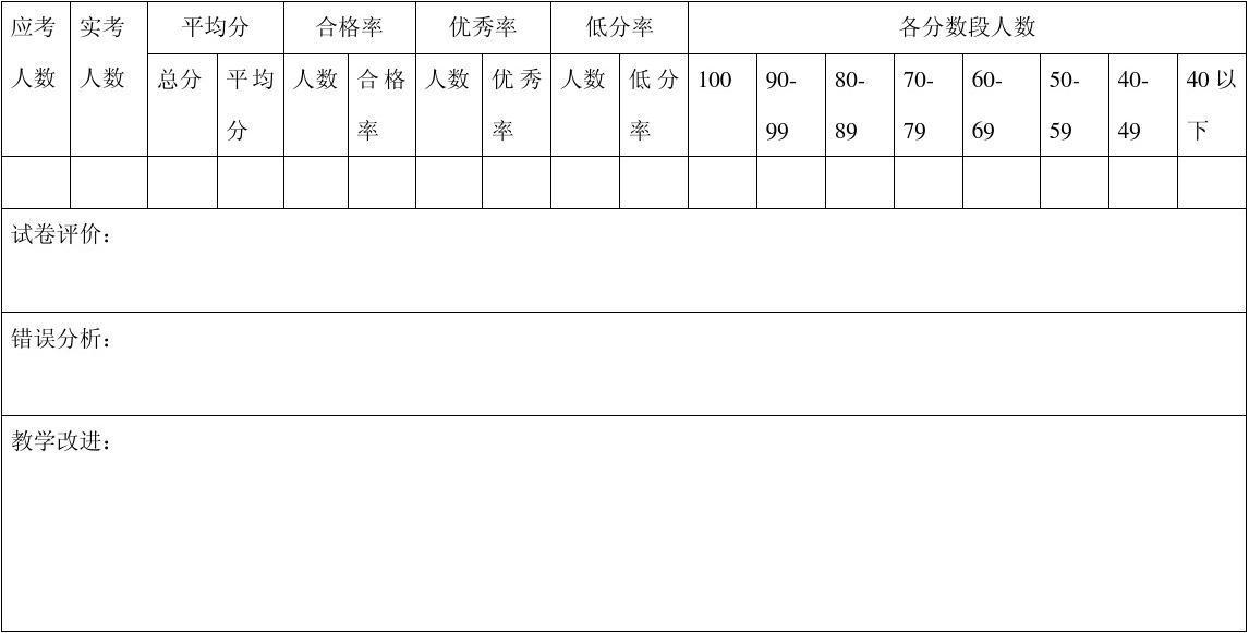 期末考试成绩分析表答案