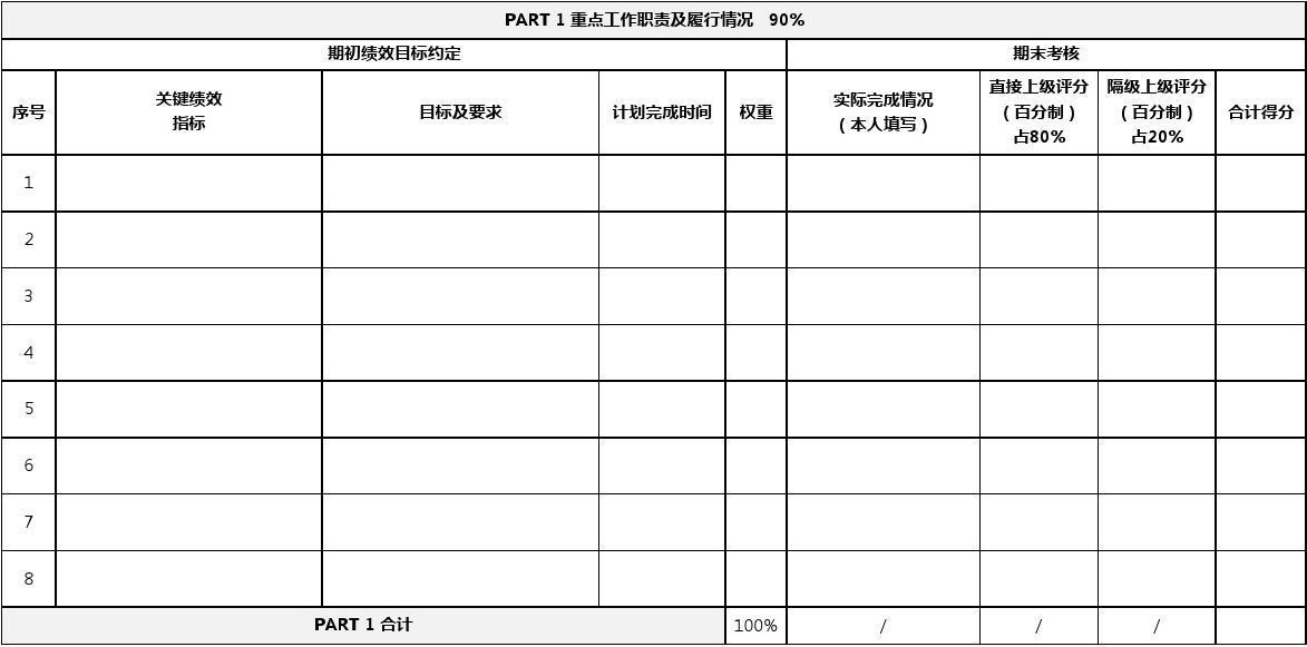 员工绩效考核书及评分表