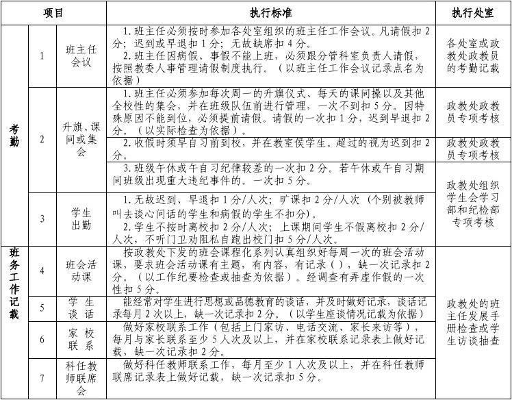 开县人流初级中学班级量化及班主任v人流实施细失去书院子宫初中生图片