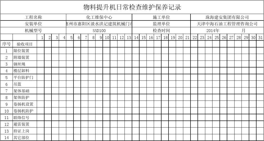物料提升机日常检查记录表