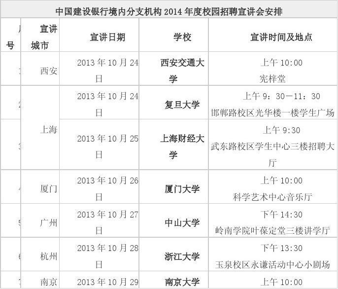 中国建设银行2015年校园招聘宣讲会行程一览表-河南银行招聘网4