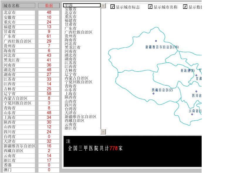 全国三甲医院分布图-Excel版