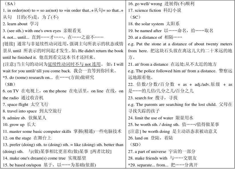 u4 t3仁爱九年级英语重点短语、句子汇总及语法精粹