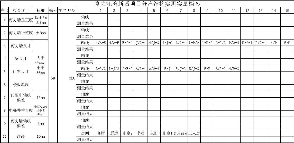 主体及二次结构实测实量检查表