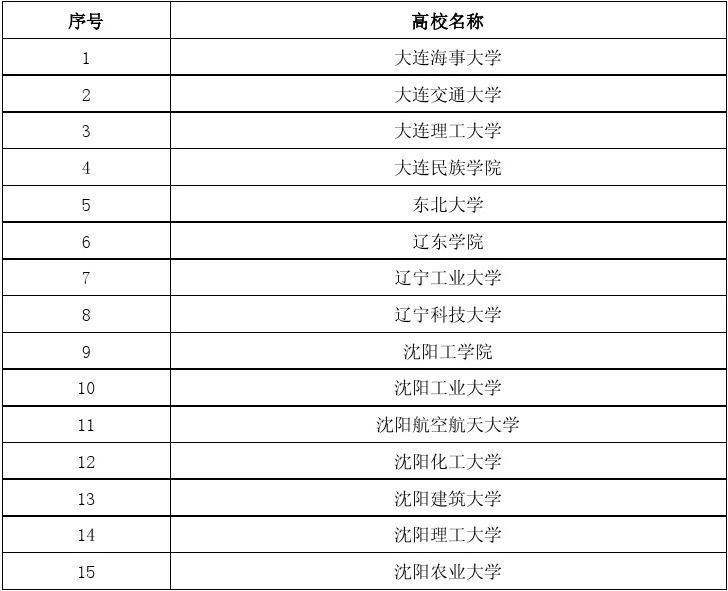 2013年辽宁省普通高等学校本科大学生机械创新设计大赛优秀组织单位图片