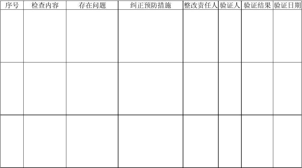 环保检查记录表
