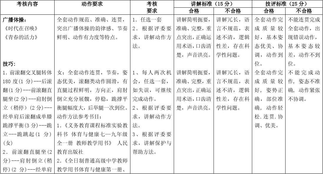 招聘 惠州学院体育教师