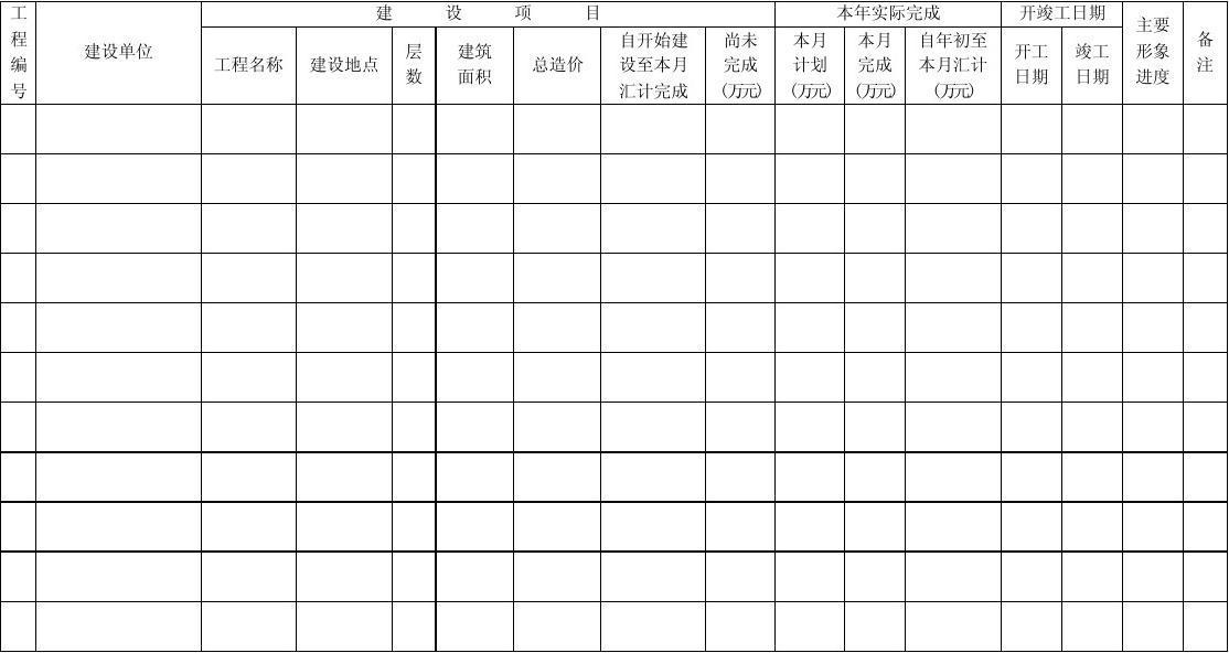 工程项目施工进度表(QR7.5-09)