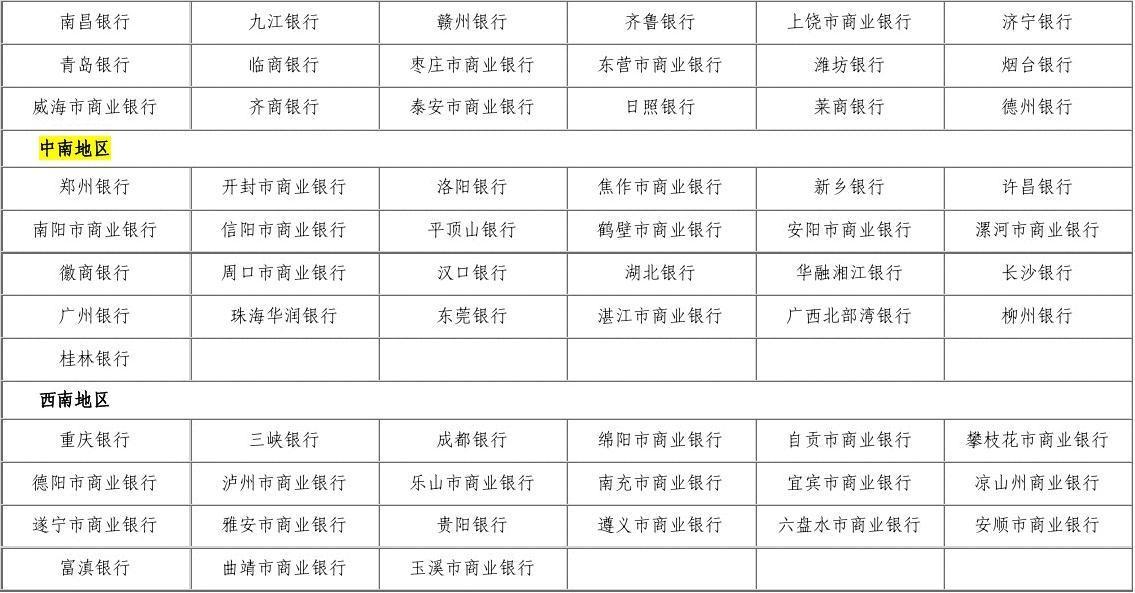 2020广发银行信用卡中心管理培训生校园招聘公告(2)