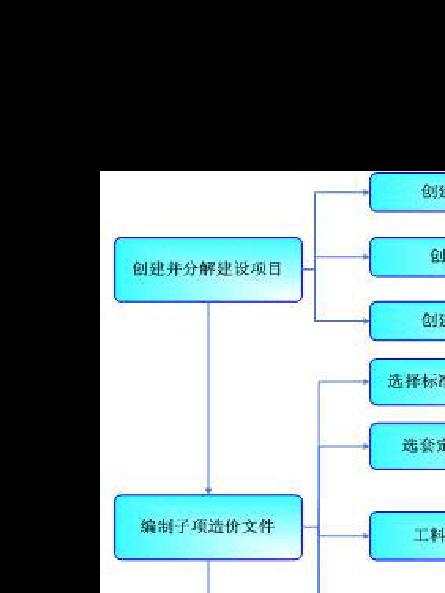 同望软件_同望软件使用手册WORD版_文档下载