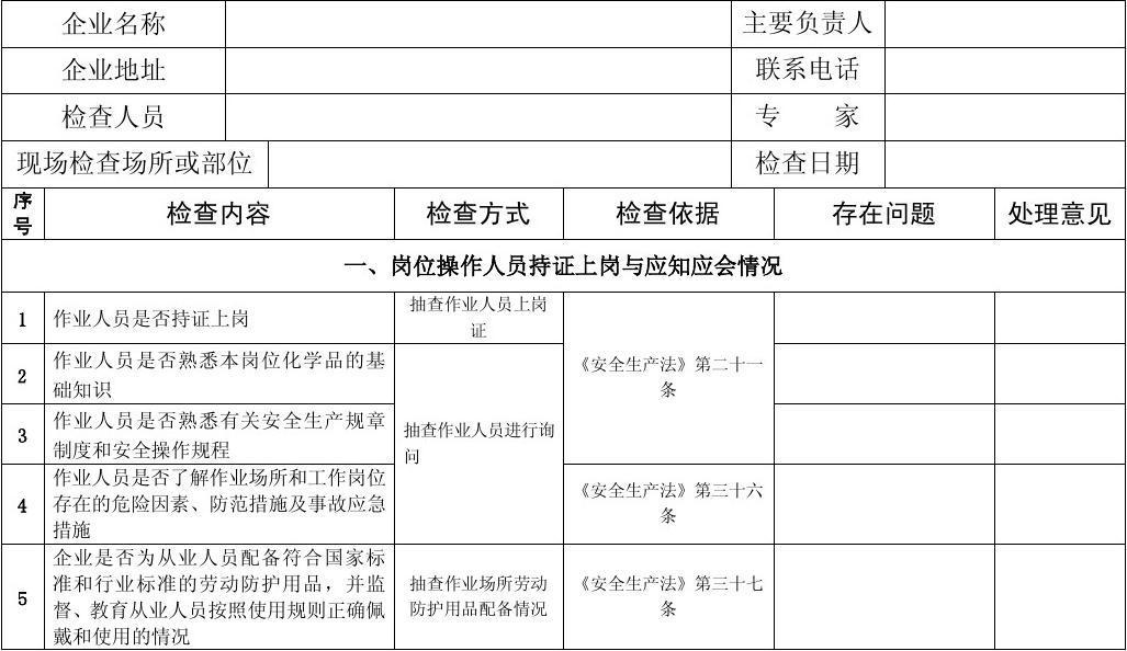 海安县化工生产企业现场安全检查表