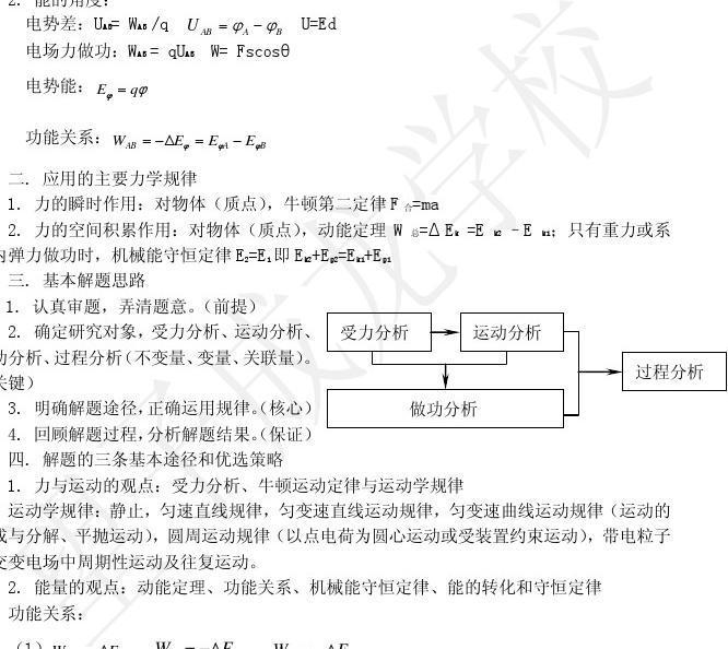高二   第二讲 应用力学规律解决电场相关的运动与能量问题(学生版)