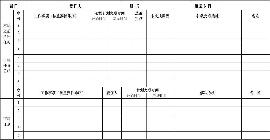周工作总结计划表格(全)
