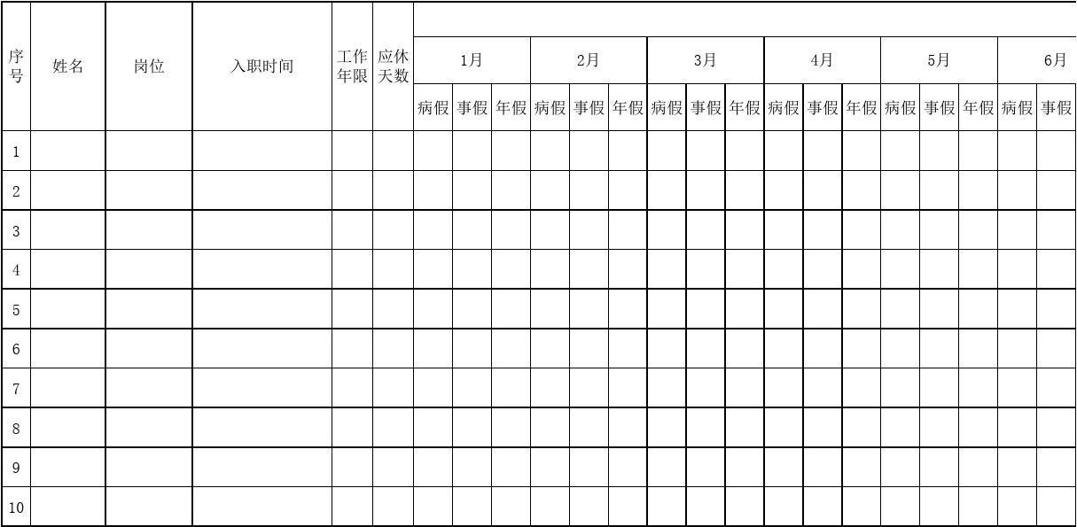 员工年休假情况统计表