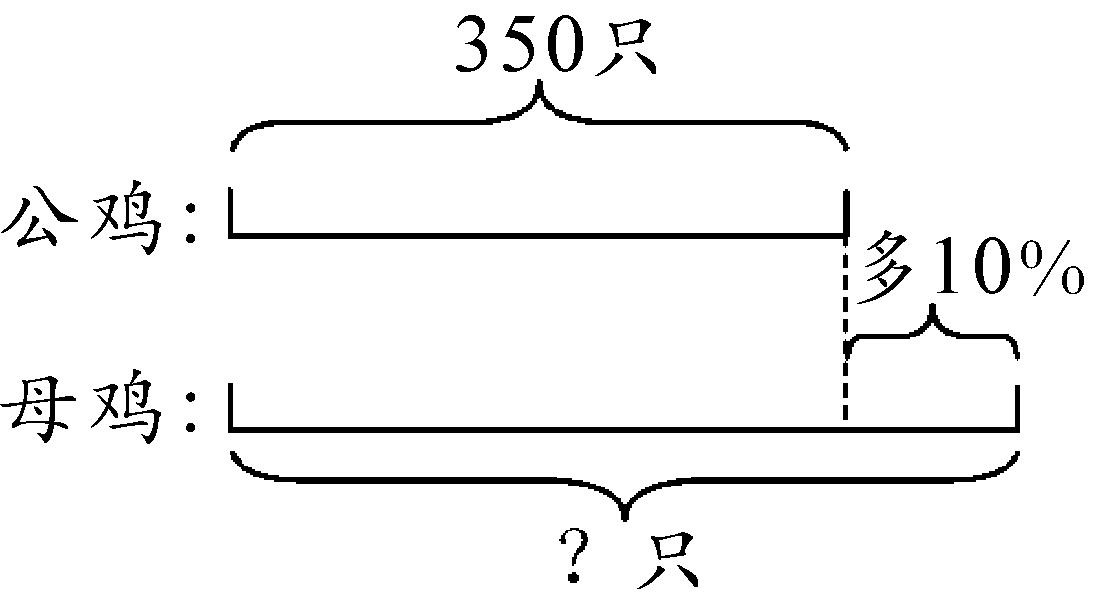 六年级数学上册第6单元重难点强化小专题(十一