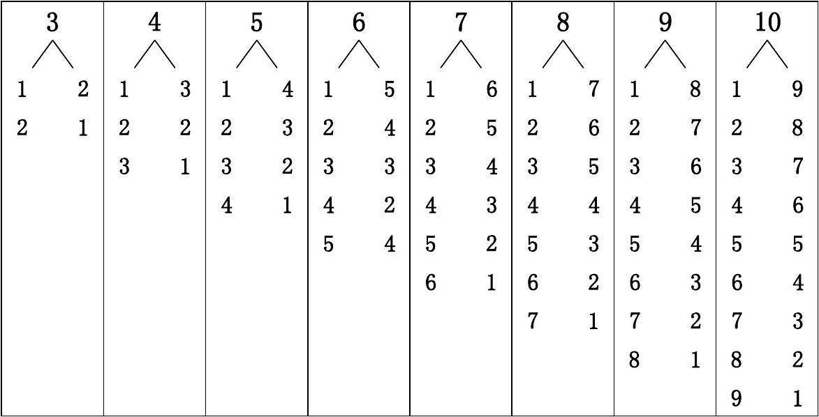 3-10的分解式图片