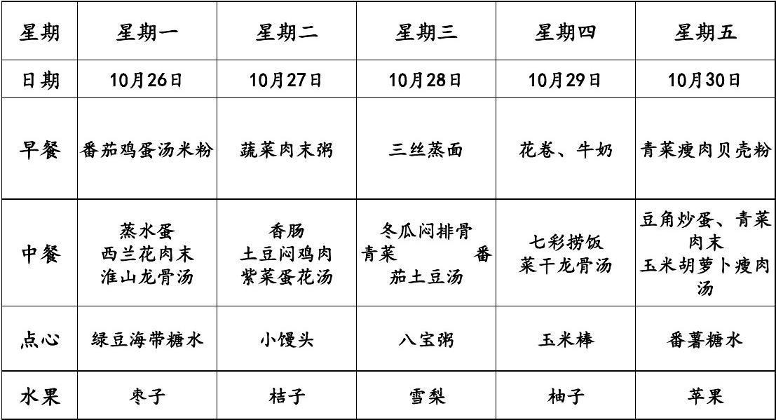 幼儿园中餐食谱大全_南天理想幼儿园第九周营养食谱