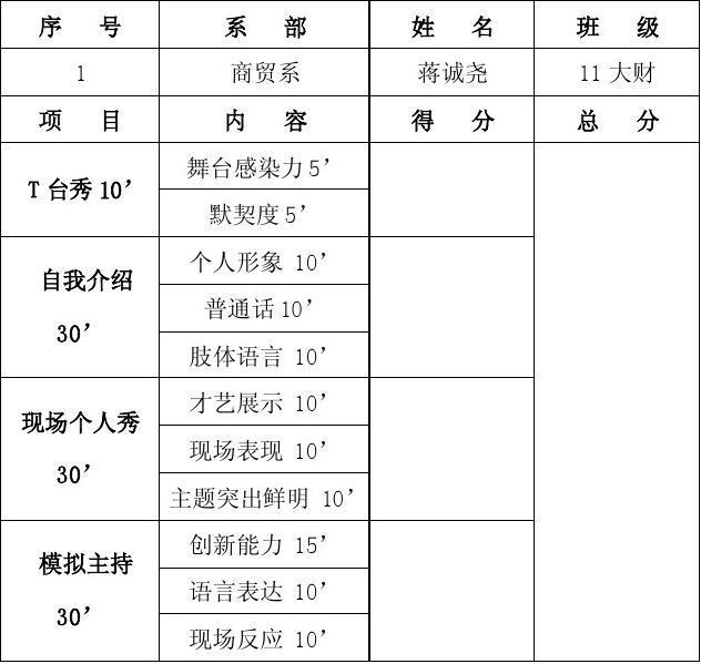 主持人风采大赛总决赛评分表图片