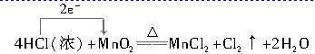2015高考化学一轮复习导学案:学案10 氧化还原反应