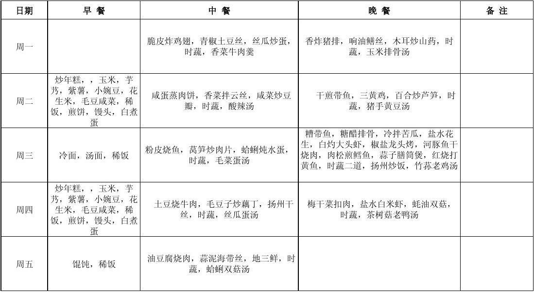 南通菜单餐厅一周食谱2014.02.09-02.14说明书老年员工v菜单图片