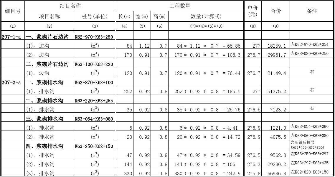 公路工程决算表_二级公路工程结算表_文档下载