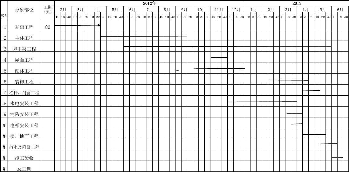 某高层住宅楼施工进度计划(横道图_excel版本)