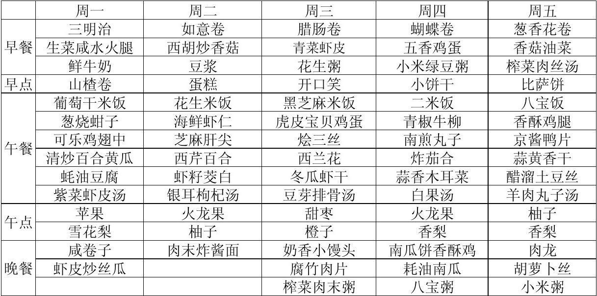 做法2012年2月,v做法单(上)物品领用单_word文干煸鱿鱼须的食谱图片