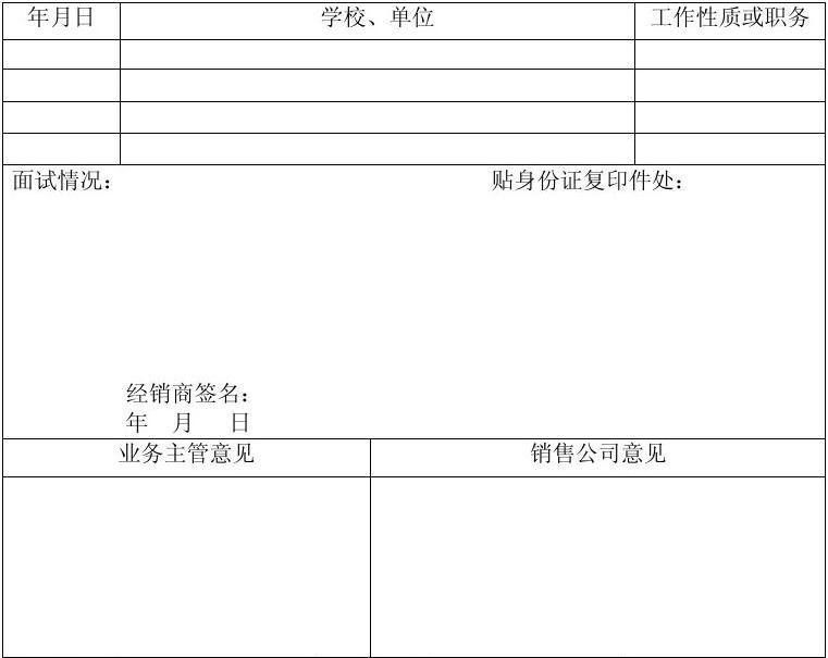 导购员管理制度表格