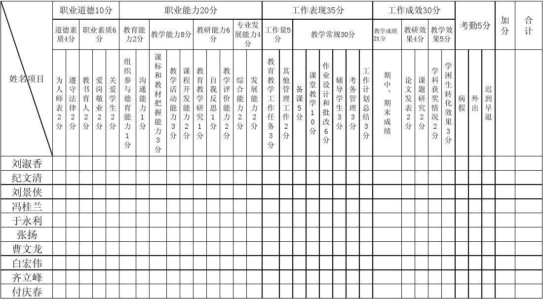 东风学校教体局考核细则教师绩效考核表microsoftexcel工作表
