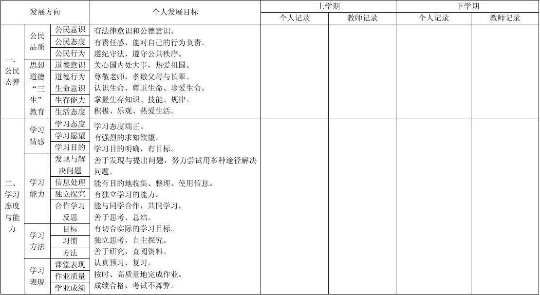 云南省初级中学成长记录手册空表格图片