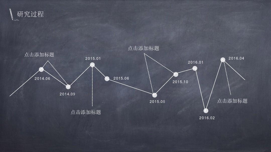 华北科技学院最新创意黑板风毕业论文答辩ppt模板_与_图片