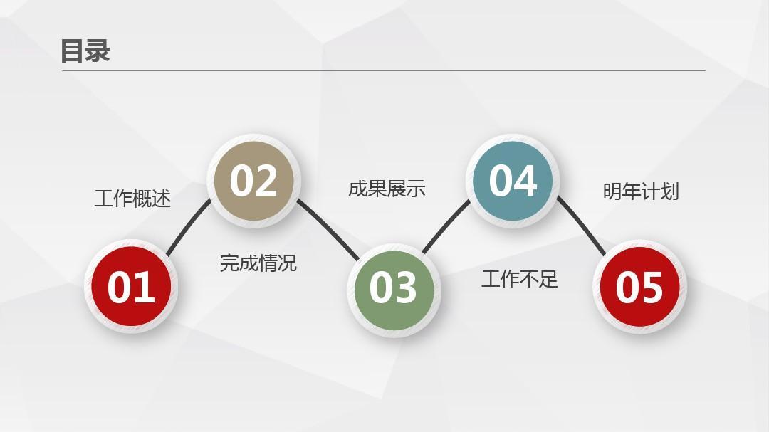 018年经典动态法务专员年终总结暨新年工作展