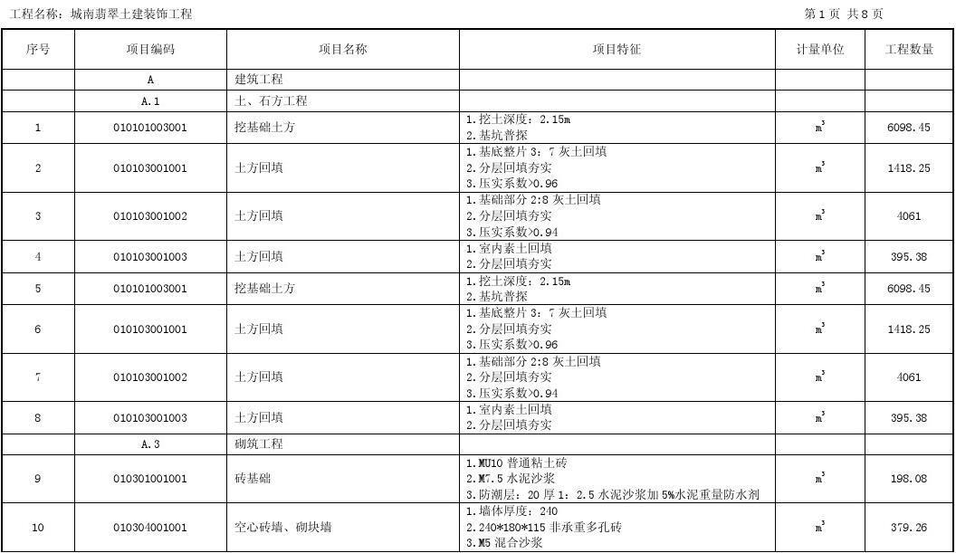 工程估价课程设计模板111