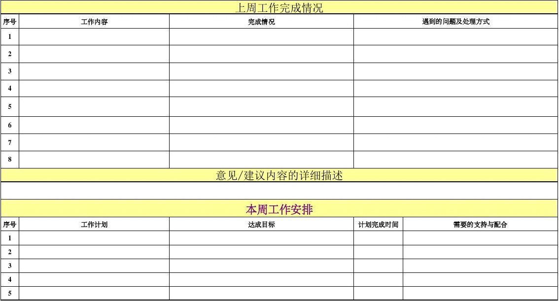 部门月工作总结_周工作总结计划表